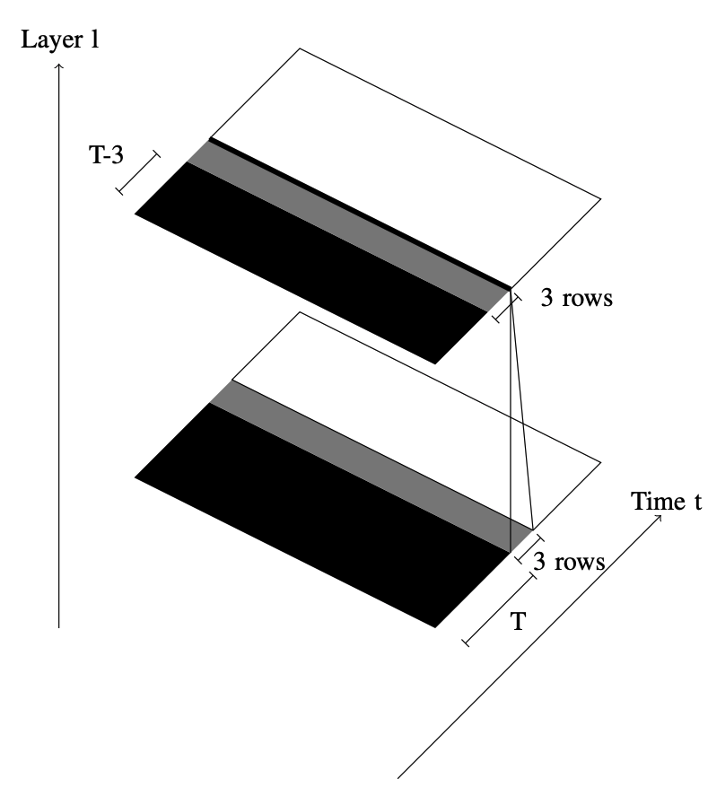 Mila » Bit-Slicing FPGA Accelerator for Quantized Neural